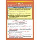 """Плакат """"Русский язык.Начальная школа.Разбор простых предложений/Безударные гласные"""" (70х100 см, 2-стор., лам.)"""