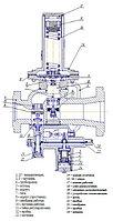 Ремкомплект РДСК-50