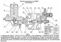 Ремкомплект РДНК-1000
