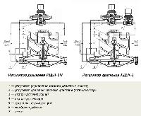 Ремкомплект РДБК-100