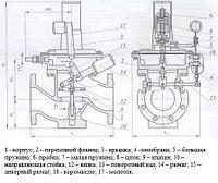 Ремкомплект ПКН-100