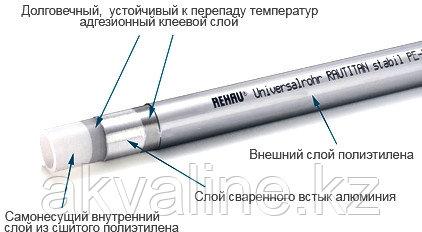 Универсальная труба RAUTITAN stabil 16,2 х 2,6 отрезки 5м, REHAU Германия