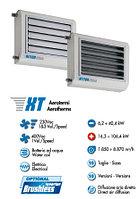 Воздухонагреватель тепловентилятор