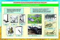 История и классификация машин, фото 1