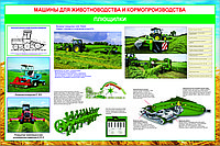 Плакаты Машины для животноводства и кормопроизводства, фото 1