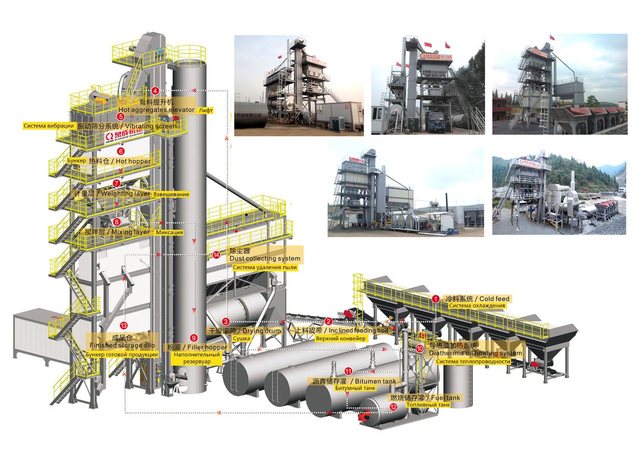 Асфальтобетонный завод (АБЗ) из Китая QC-3000 240 тонн/час