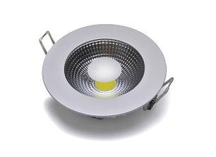 Светодиодные панели, светодиодные потолочные споты