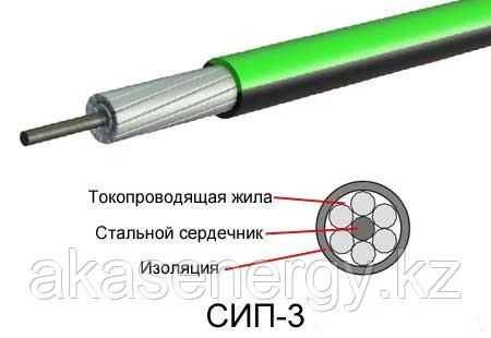 СИП-3 1х120 -20