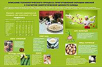 Плакаты Супы, фото 1