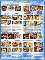 Сервировка стола. Традиции национальной кухни, фото 1