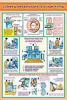 Плакаты Металлообрабатывающие станки, фото 1
