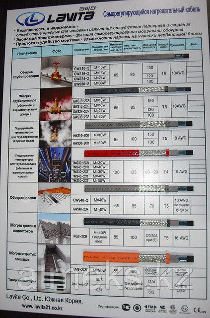 Саморегулирующий нагревательный кабель MHL 24-2 CR - фото 4