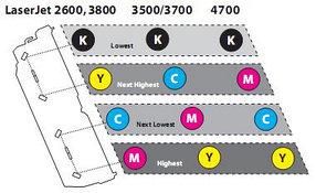 Очистка блока лазера HP 1600/2600/2600n Алматы