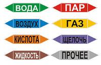Маркировка трубопроводов ГОСТ 14202-69