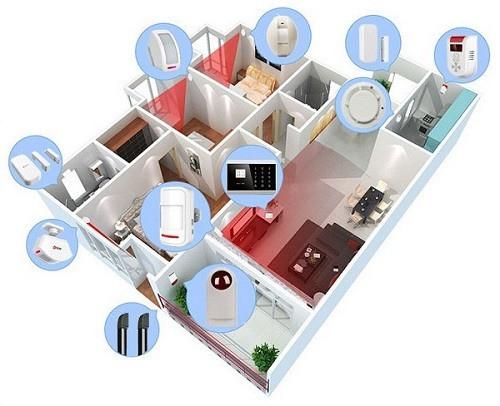 """С помощью системы """"SHIELD TOUCH"""" можно организовать охрану даже на больших и многокомнатных объектах"""