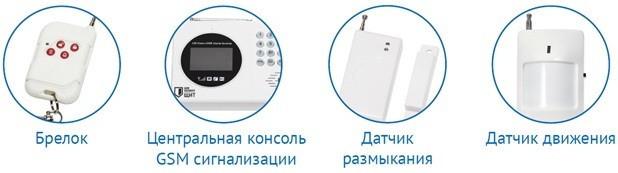 """GSM-сигнализация """"SHIELD TOUCH"""" комплектуется всем необходимым для организации охраны!"""