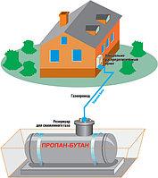 Автономное газоснабжение индивидуального назначения / частного дома / дачи или коттеджа