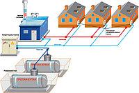 Cистемы автономного газоснабжения для многоквартирных домов / коттеджных поселков