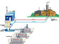 Автономное и резервное газоснабжение объектов промышленного назначения