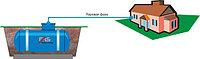 Системы автономного газоснабжения малой мощности (50-100 кВт)