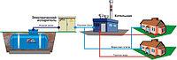Системы автономного газоснабжения средней мощности (100-3900 кВт)