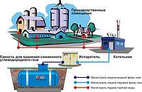 Системы автономного газоснабжения большой мощности (2500-37000 кВт)