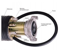 Пневмозаглушка обводная, герметизатор для трубы 100-200 мм