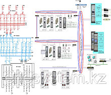 Автоматизированная система управления технологическим процессом