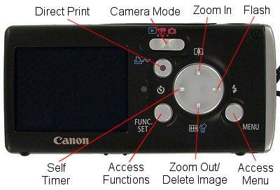 46 Инструкция на Canon IXUS I