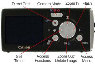 46 Инструкция на Canon IXUS I, фото 2