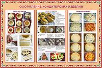 Оформление кондитерских блюд, фото 1
