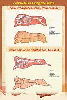 Плакаты Обработка мяса, фото 1
