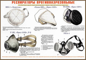 Плакаты на тему Гражданской обороны