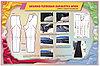 Плакаты Влажно-тепловая обработка брюк