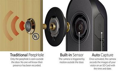 Дверной глазок с камерой
