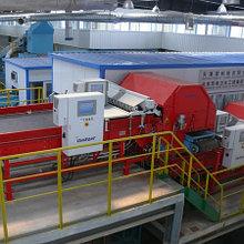 Мусороперерабатывающие заводы