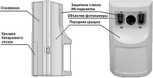 """Функциональные элементы сигнализации """"Photo Express GSM"""""""