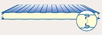 Стеновые сэндвич-панели с пенополиизоциануратом (PIR)