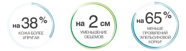 http://www.beauty-shop.ru/images/infograph_vacu_expert.jpg