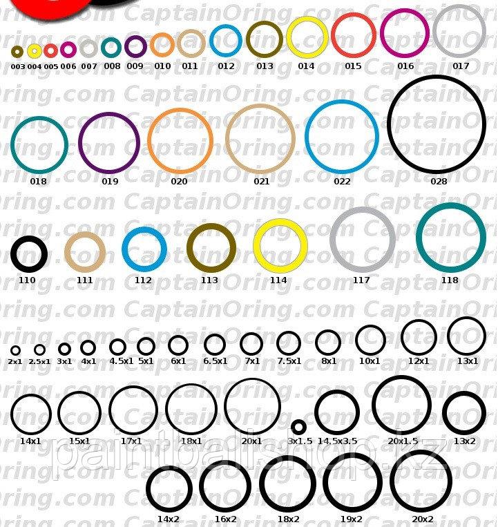 О-ринги/прокладки резиновые BN70 006