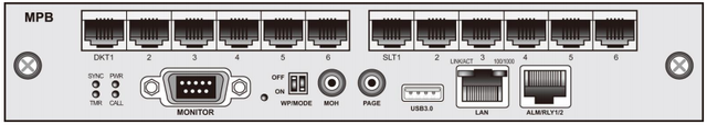 Процессор IP АТС eMG800 MPB