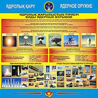 Стенд Ядерное оружие, фото 1