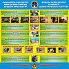 Стенд Приборы радиационной разведки