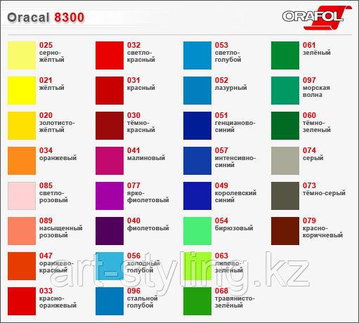 ORACAL 8300-074, пленка для защиты пластика в салоне авто