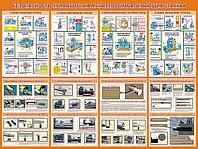 Стенд Безопасность при работе на металлообрабатывающих станках