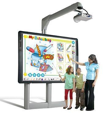 Проекционное и интерактивное оборудование