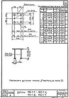Закладные изделия марки М2 серия 1.400-6/76 выпуск 1