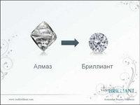 Оценка бриллиантов, цены на бриллианты