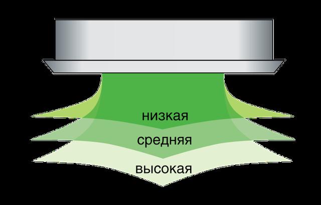 Кассетный кондиционер Chigo CCB