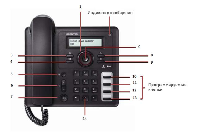 Кнопки на SIP телефоне ip8802